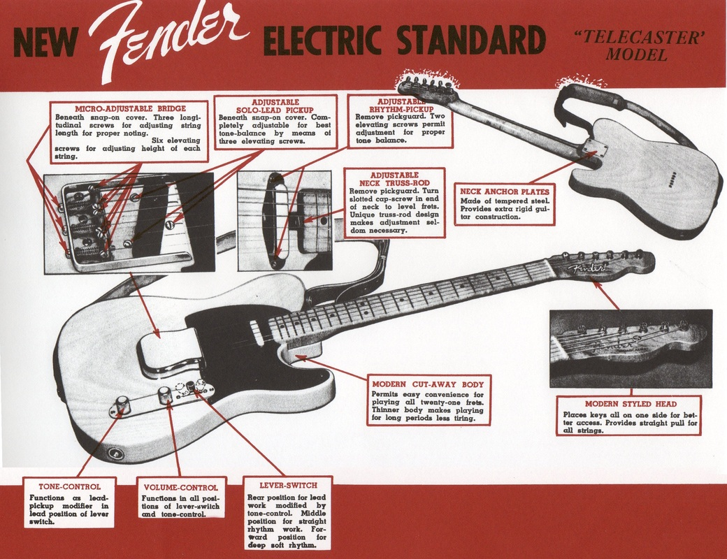 Fender Telecaster flyer 1952
